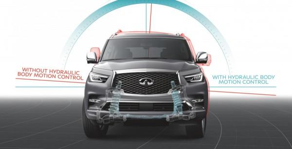 2018-infinti-qx80-suv-hydraulics-graphic
