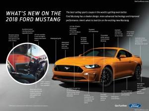 新車カタログにフォード マスタングを更新致しました。